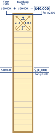 challenge barometer January 2016